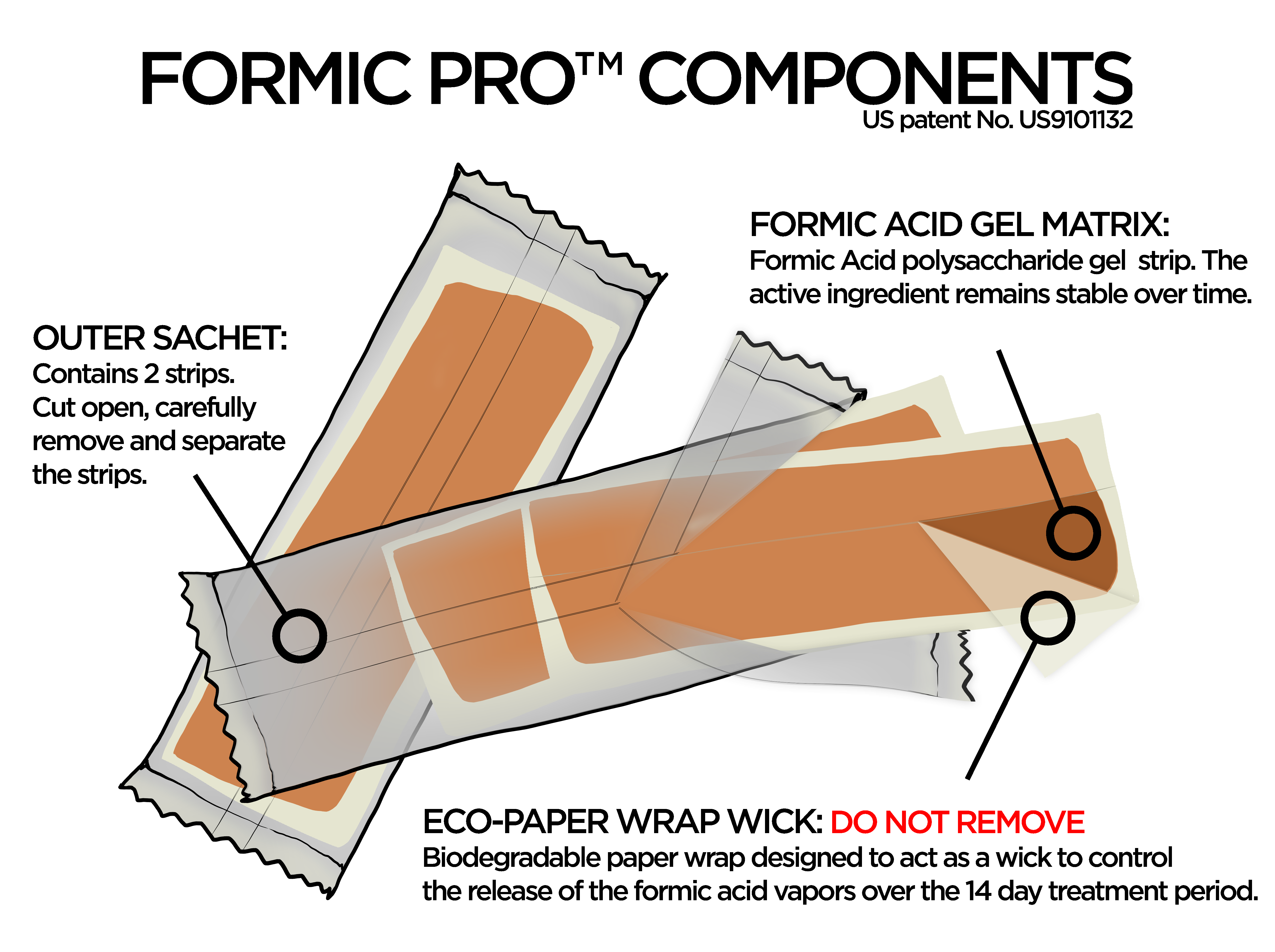 Formic Pro Components